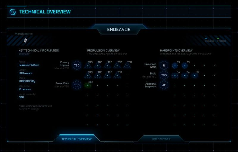 Technical Overview Endeavor