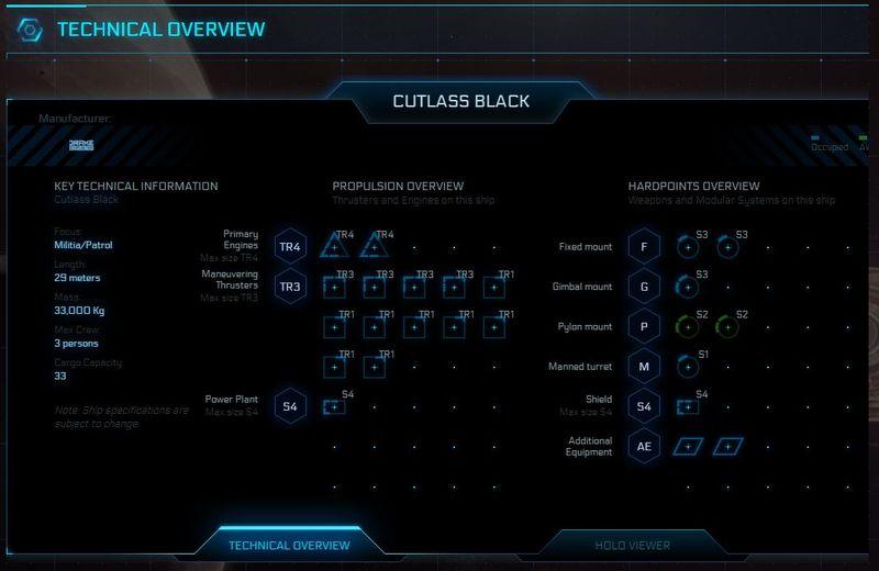 Cutlass Technical Overview