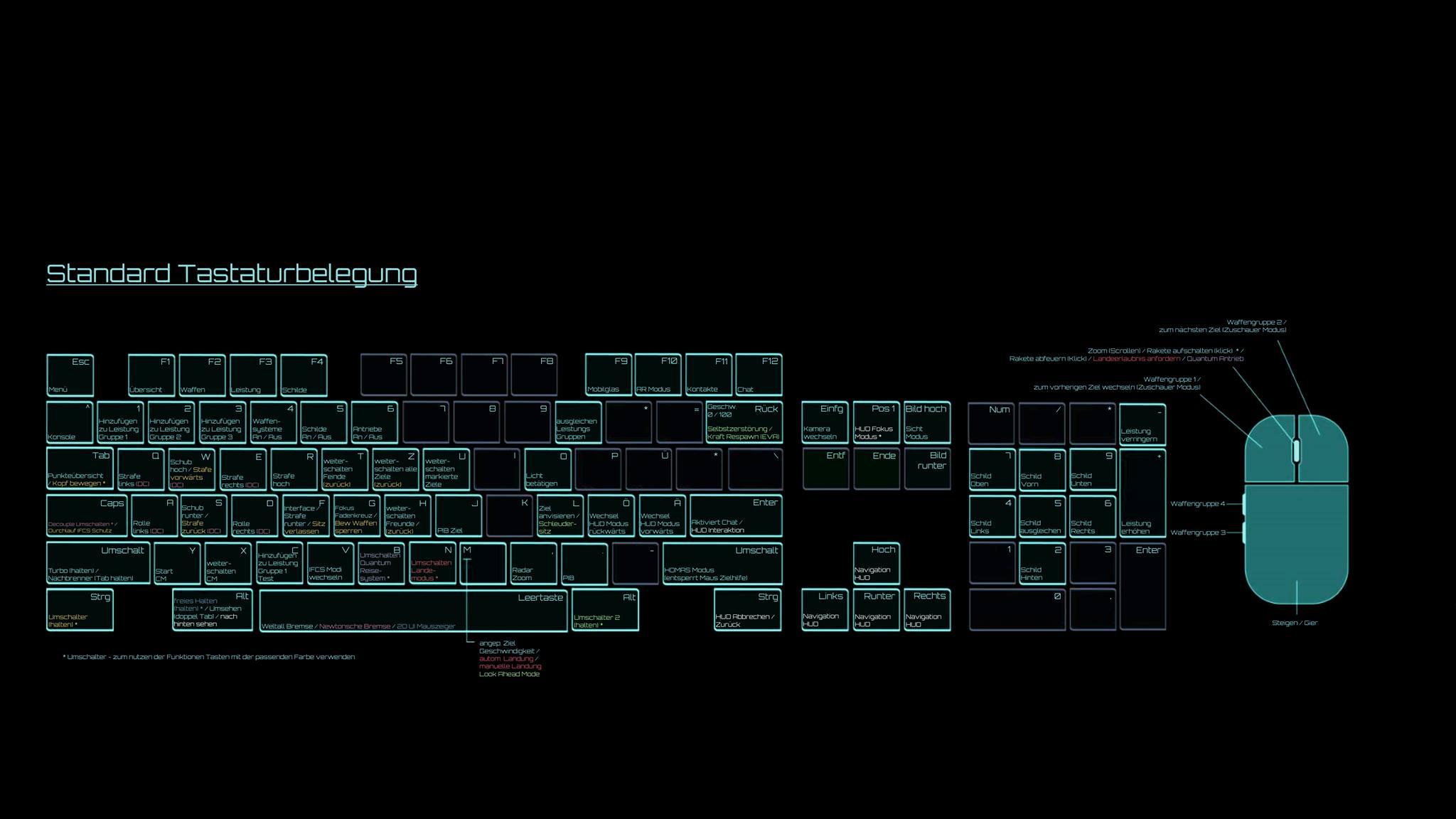 SC-20-Tastaturlayout-GER
