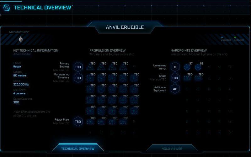 Technische Übersicht Crucible