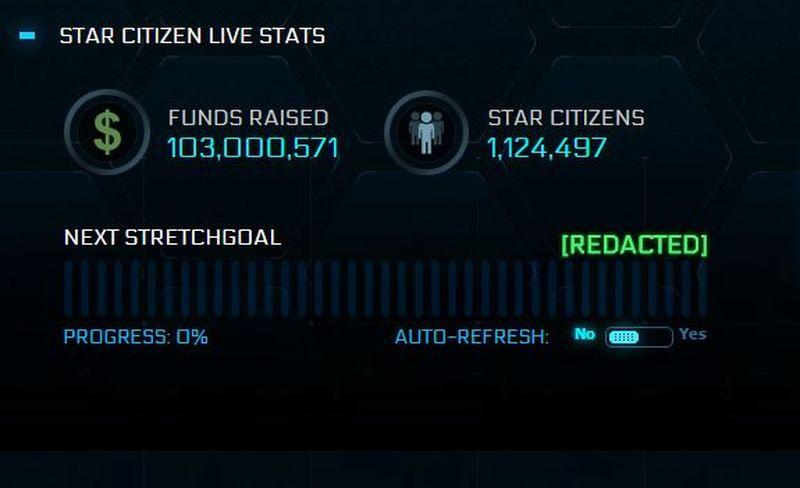 103 Millionen