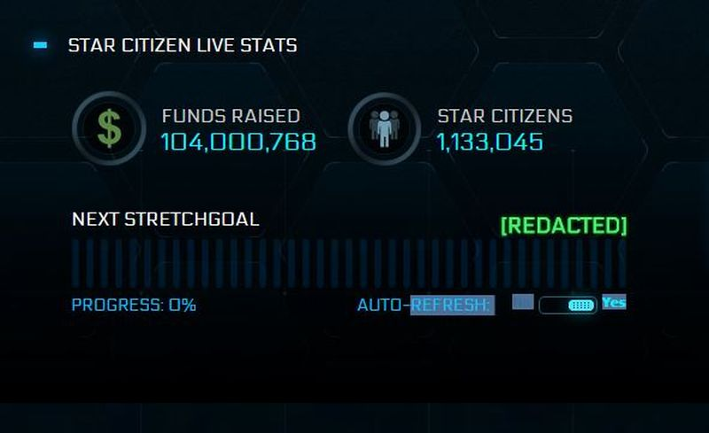 104 Millionen