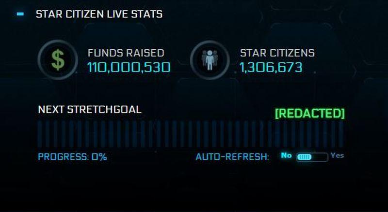 110 Millionen