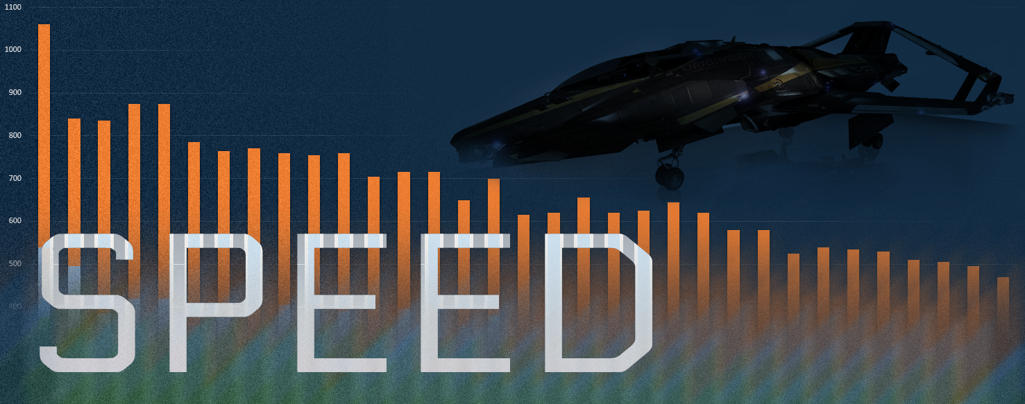 speedhead