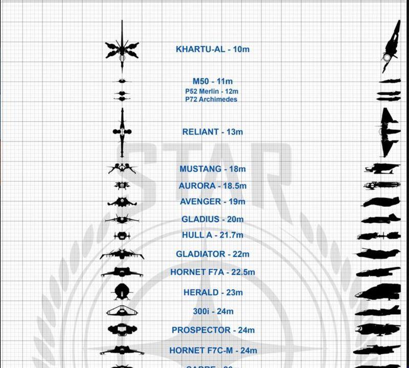 Schiffsgrößen Vergleich