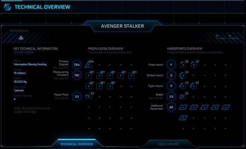 Technische Übersicht Avenger